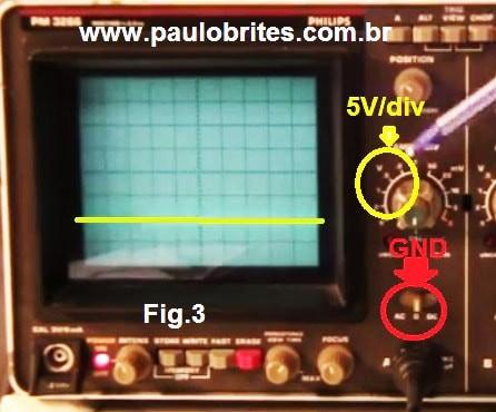 Fig.3 - Osciloscópio com a chave de acoplamento na posição GND