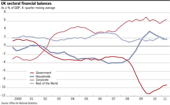 Wolf-new-UK-balances_