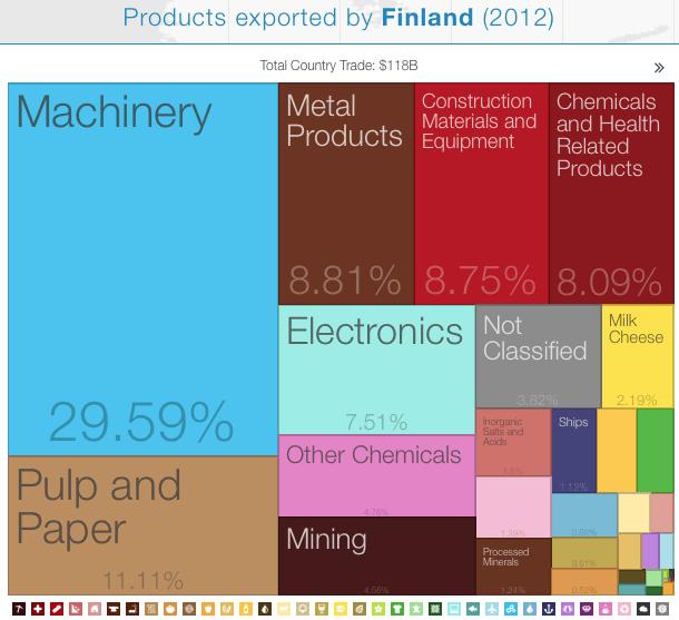 finlandia_mapa