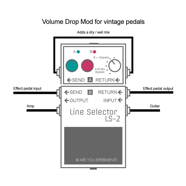 Volume Drop + Dry/Wet Mix + LED Mod