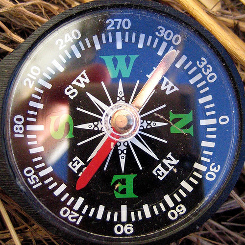 Importance of a Priorities Compass