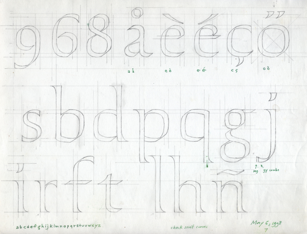 Paul Shaw Letter Design » The Story behind The Swedish