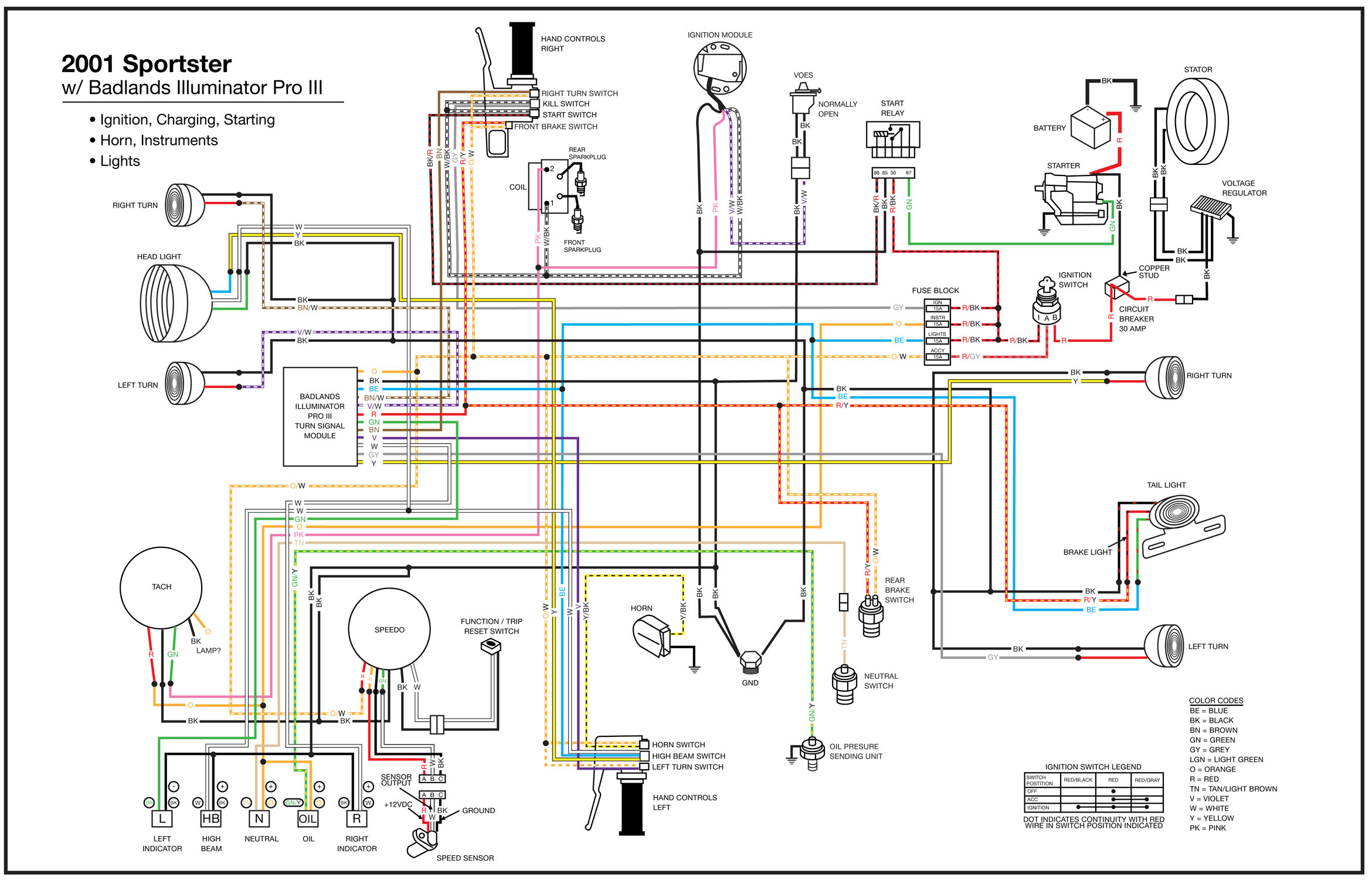 Sportster Badlands_Wiring_Diagram?resize=640%2C410&ssl=1 evo sportster chopper wiring diagram hobbiesxstyle 2001 sportster wiring diagram at alyssarenee.co