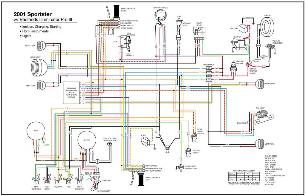 Sportster Badlands_Wiring_DiagramSM harley sportster wiring diagram wiring wiring diagrams for cars,Sportster Tail Light Wiring Diagram