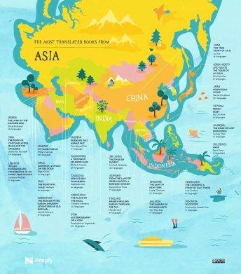 Traducción Asia