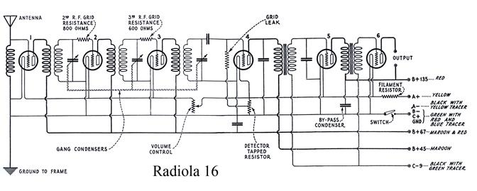 Radiola 16