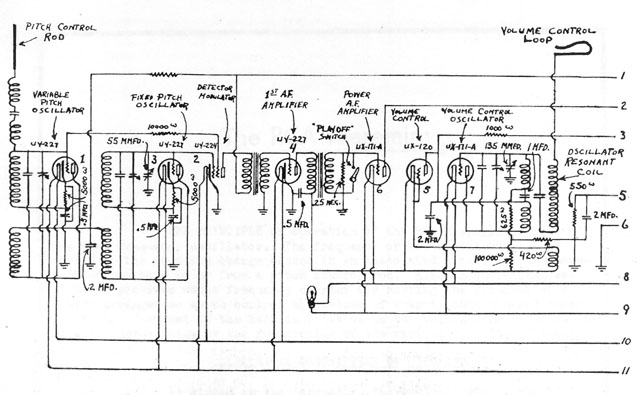 Wiring Diagram For Simple Mono Switch. Wiring. Free Wiring