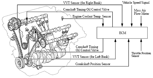 VVT: Variable Valve Timing- Pawlik Automotive Repair