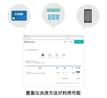 PayPal 決済やクレジットカード決済を低コストで導入されたい方