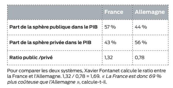 system-france-allemagne