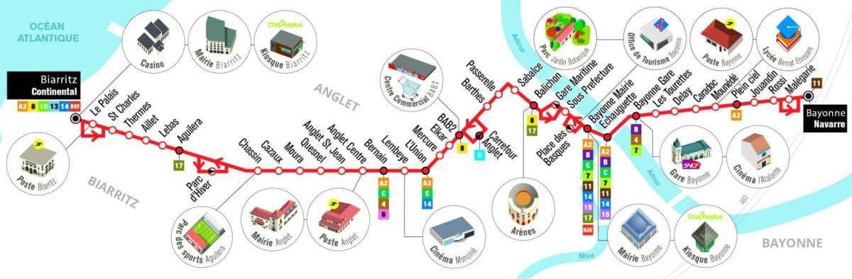 plan-ligne-A1-chronoplus-pays-basque