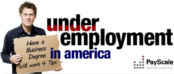 Underemployed Economics Solution To Und...