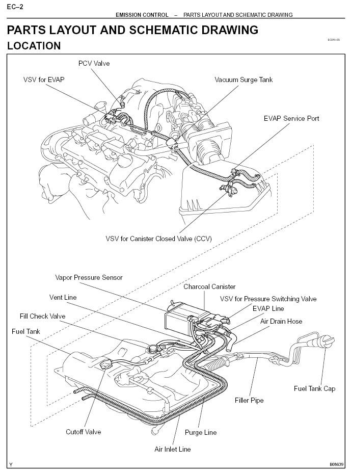 Wiring Diagram PDF: 2002 Toyota Tacoma Engine Diagram