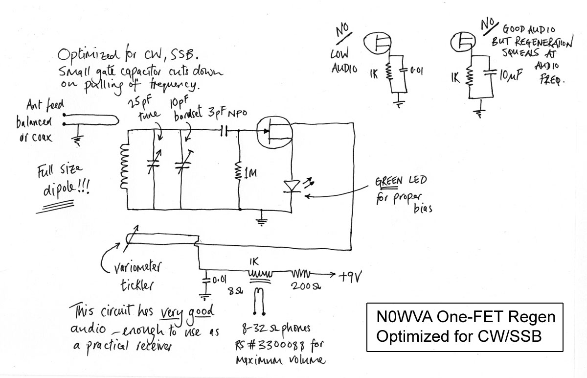 N0wva's Onefet Regen Optimized For Ssbcw Sounds Great Dave. Schematic Of N0wva's Singlefet Regen It Is A Monobander On 7580m Note Barry W6ye Looked Closely At The Bandset Trimcap In Photos Below One. Wiring. Regenerative Radio Receiver Schematics Using J310 At Scoala.co