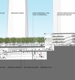 new york world trade center memorial transit hub page 13 skyscraperpage forum [ 5000 x 3406 Pixel ]