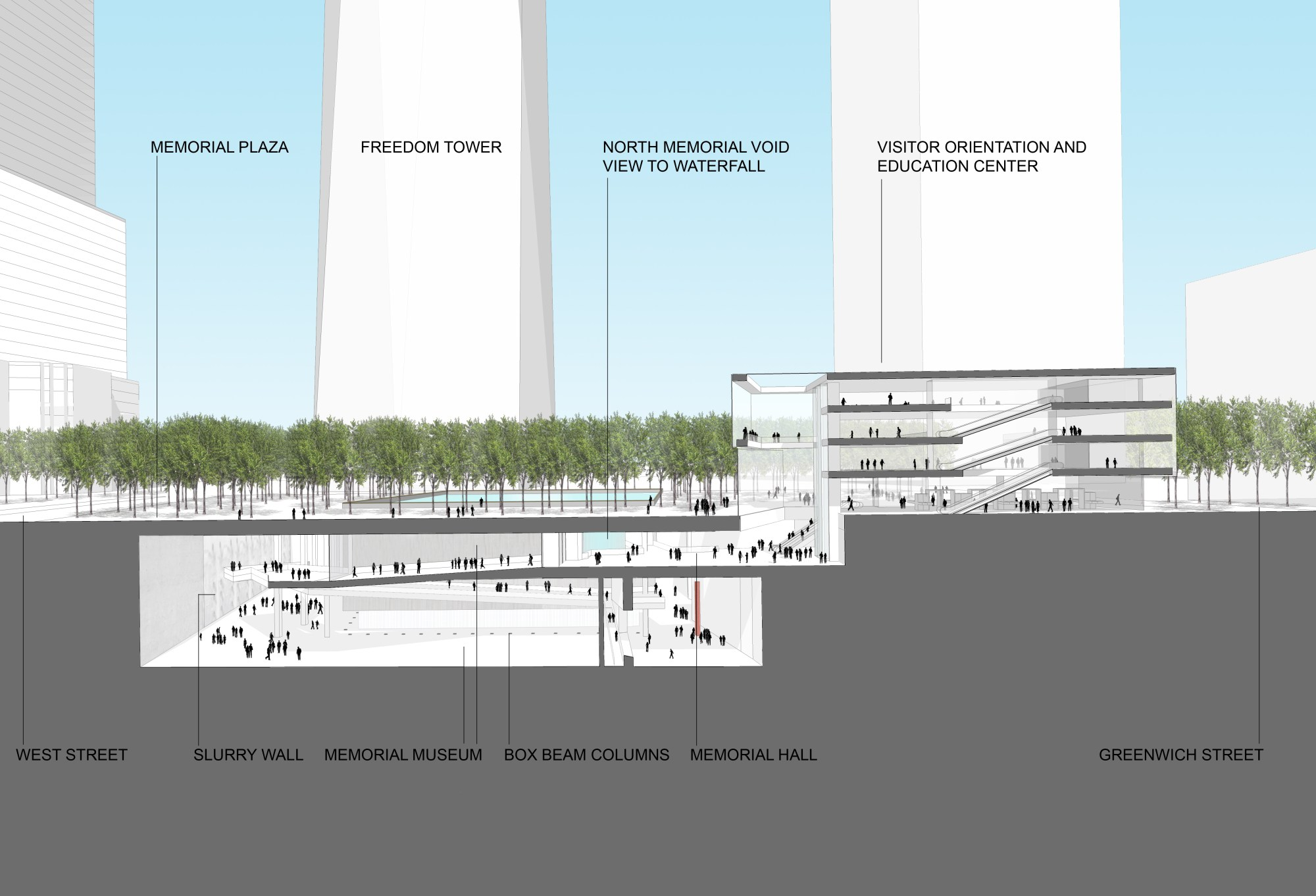 hight resolution of new york world trade center memorial transit hub page 13 skyscraperpage forum
