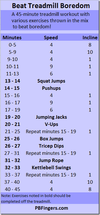PB Fingers Beat Tredmill Boredom Workout