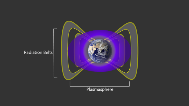 A cloud of cold, charged gas around Earth, called the plasmasphere and seen here in purple, interacts with the particles in Earth's radiation belts — shown in grey— to create an impenetrable barrier that blocks the fastest electrons from moving in closer to our planet. Image by NASA/Goddard