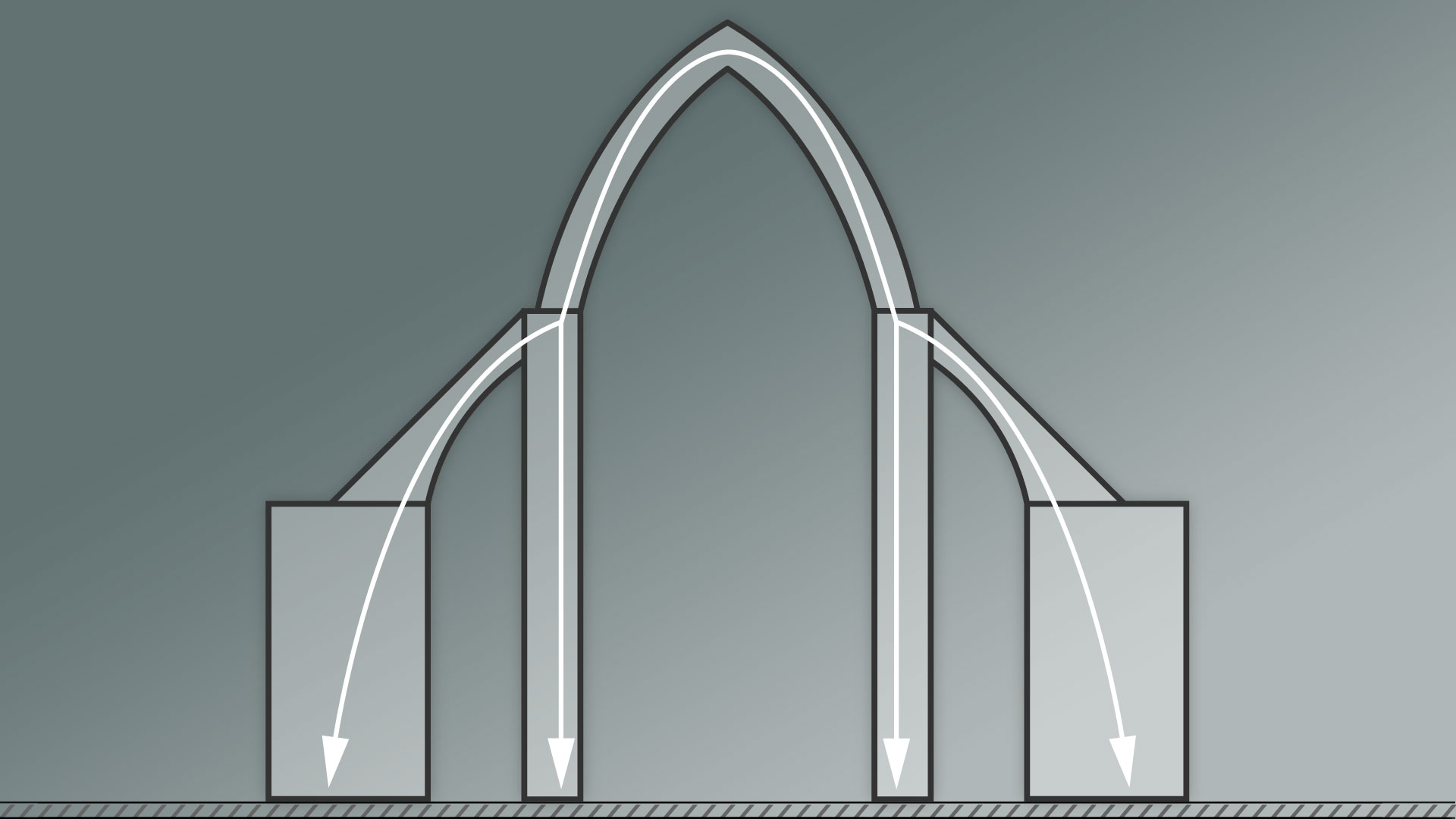 cathedral architecture gothic arches diagram vw t4 wiring nova official website physics of stone