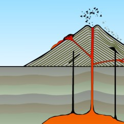 Structure Of The Earth Diagram To Label Ge Oven Wiring Nova - Official Website | Anatomy A Volcano
