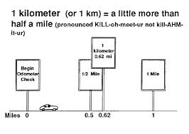 kilometer conversion