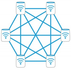 What is a Wireless Mesh Network?  PBTechconz