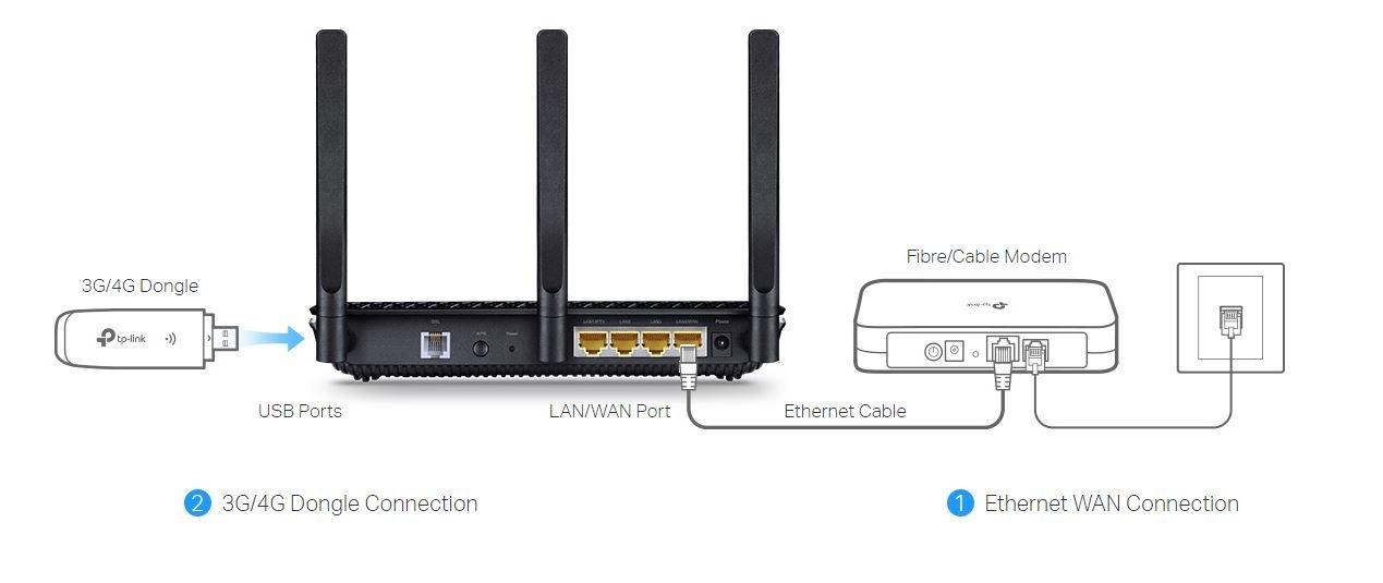 Buy the TP-Link Archer VR900 ADSL/VDSL Wi-Fi Modem Router
