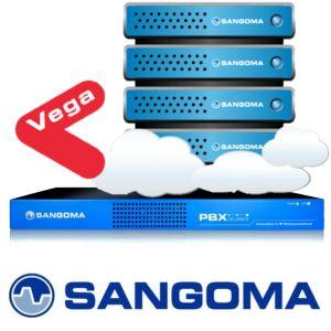 SANGOMA-FREE-PBX-SYSTEM-UAE