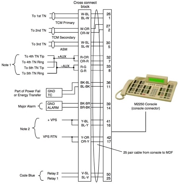 mdf wiring diagram testing your telephone service old n
