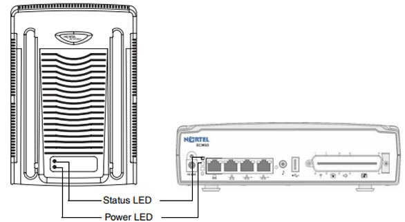 BCM50 indicator lights LEDs description. What they