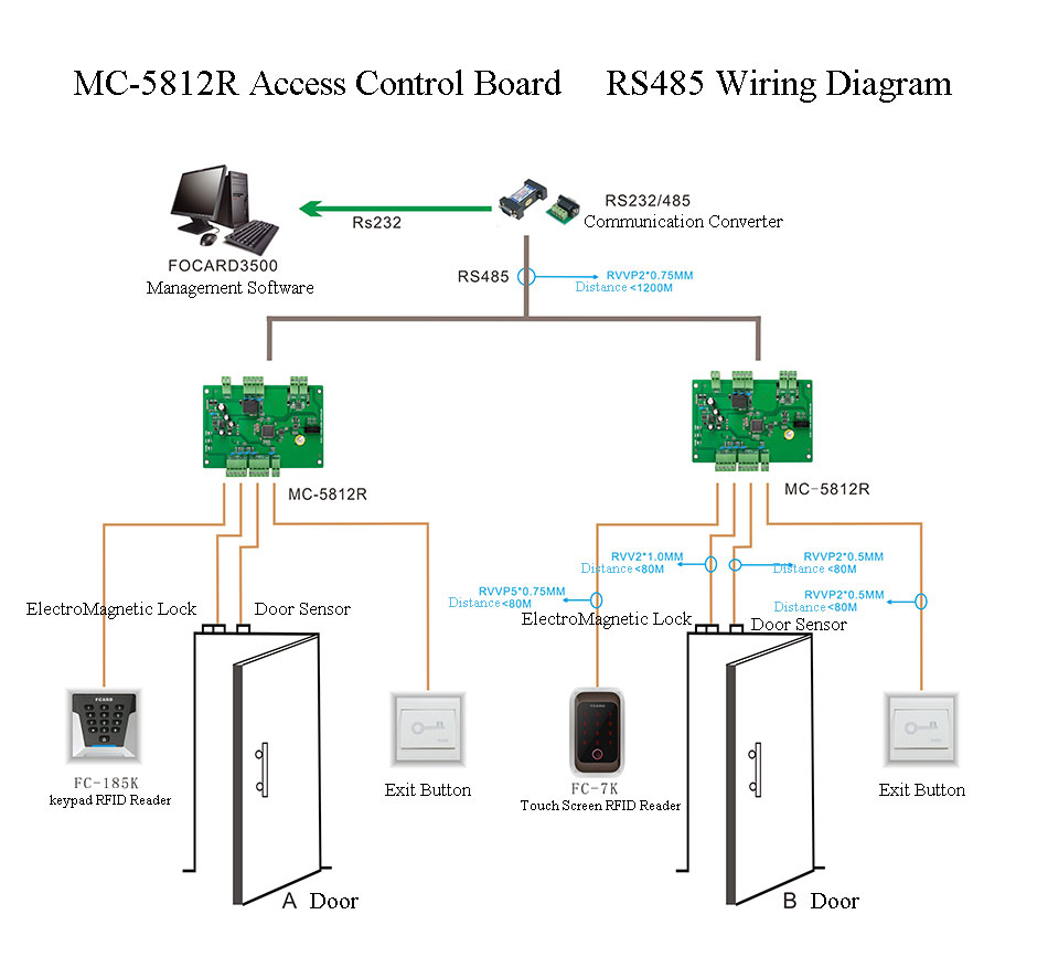 hight resolution of wiring diagram of mc 5812r