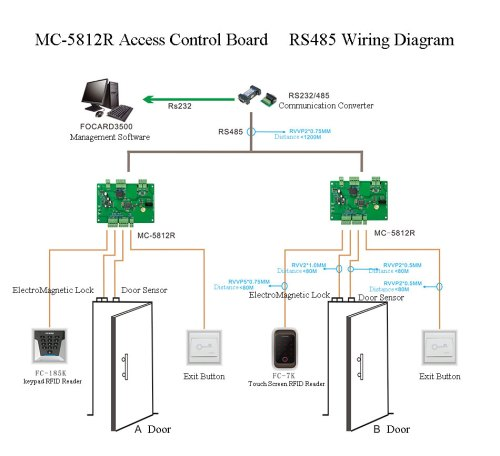 small resolution of wiring diagram of mc 5812r