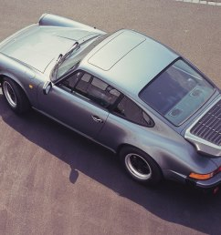 model guide 1984 1989 porsche 911 carrera [ 1250 x 833 Pixel ]
