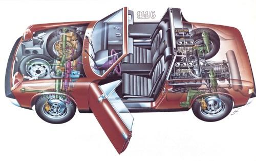 small resolution of above cutaway of a 1970 porsche 914 6
