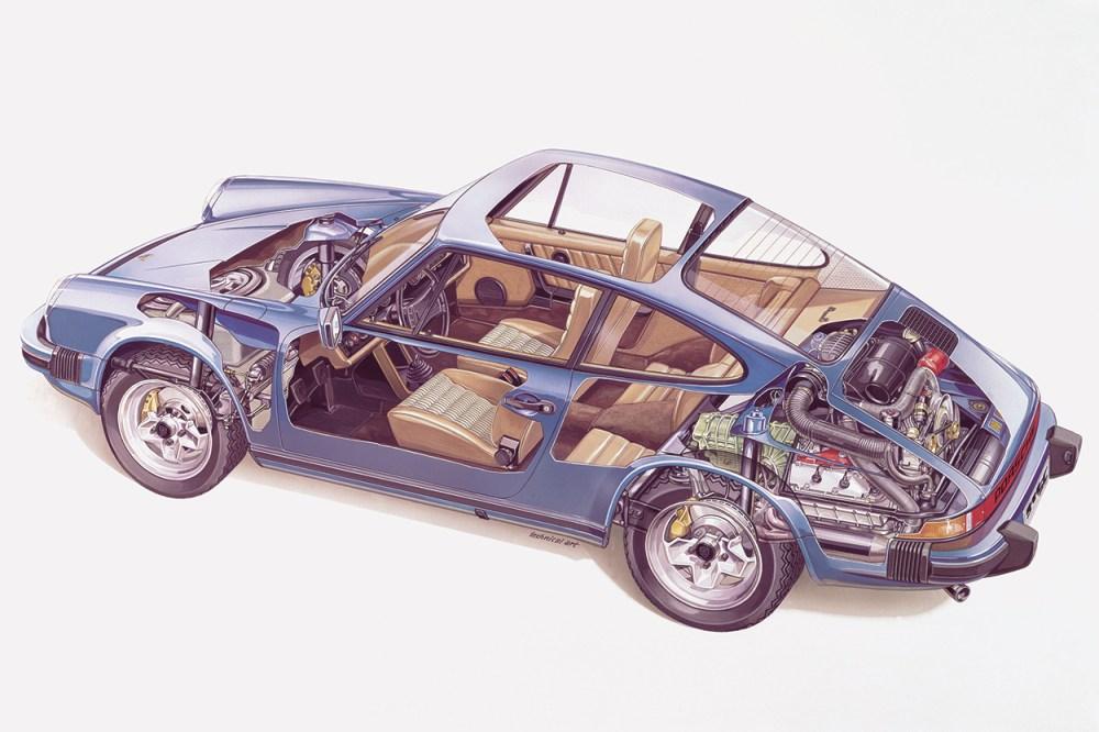 medium resolution of above 1979 911 sc