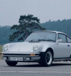 above 1980 911 turbo  [ 1250 x 833 Pixel ]