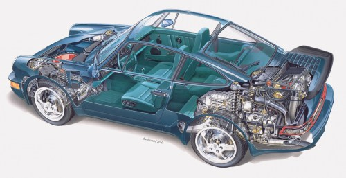 small resolution of above 1992 911 turbo cutaway drawing