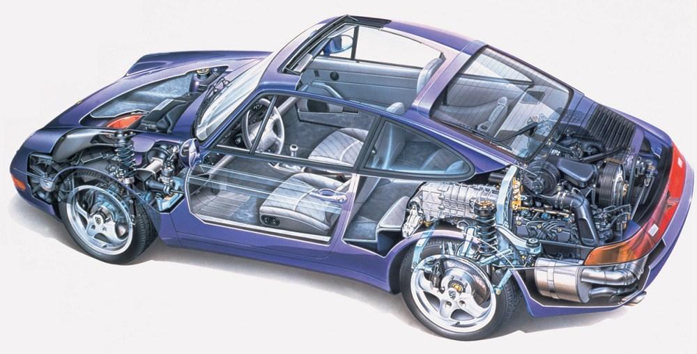 medium resolution of above 1994 911 carrera euro