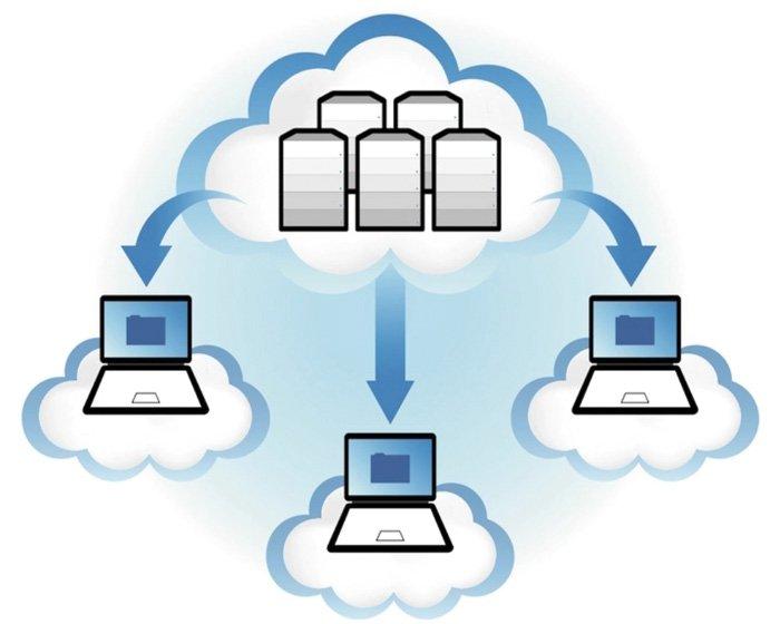 Servicios de almacenamiento on-line gratuito opina 3