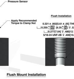 figure 5 typical recessed mount for 113b pressure sensor series  [ 1666 x 939 Pixel ]