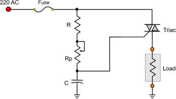 Dimmer Theory