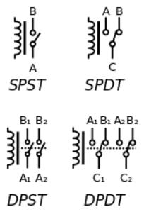 How to Read Circuit Boards and Identify Components [Solve]