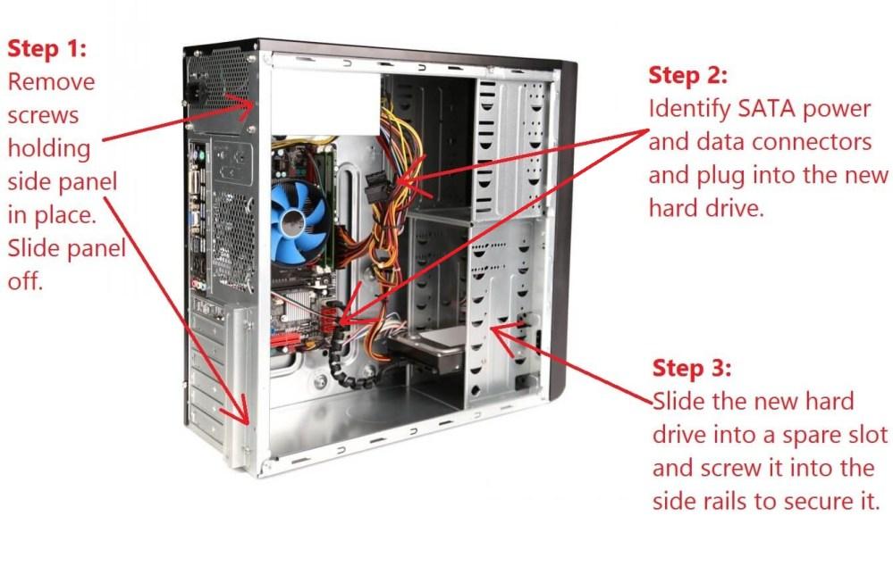 medium resolution of ide hard drive wiring diagram nes controller diagram hard drive usb adapter cvs hard drive usb