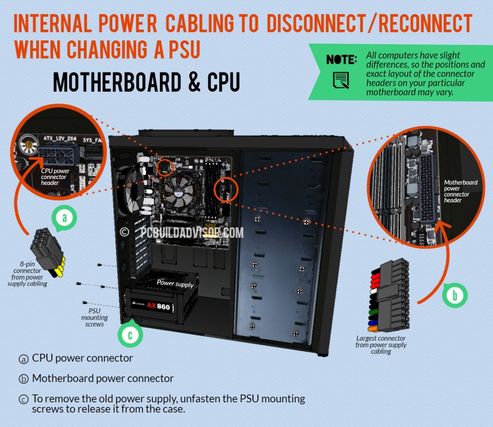 medium resolution of  changing a psu motherboard and cpu connections