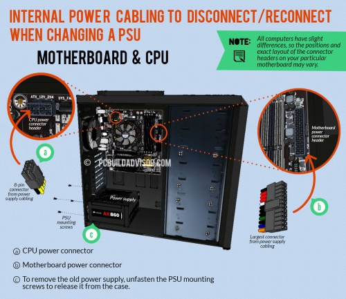 small resolution of how to remove an existing power supply