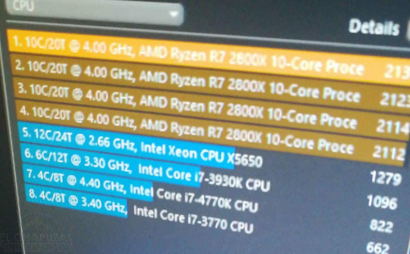 AMD Ryzen 2800X Cinebench Benchmark Leak