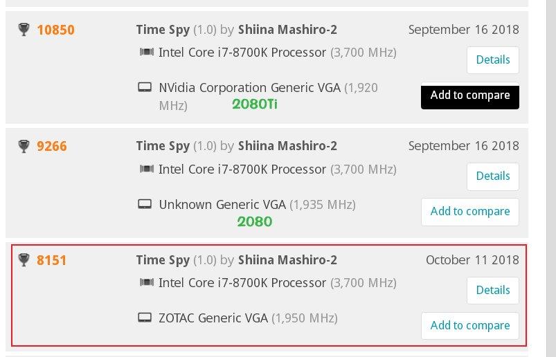 Nvidia Turing RTX 2070 Benchmark Leak