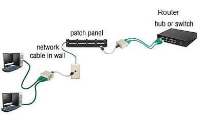 10baset Wiring Diagram Network Splitter Cable Shielded 100baset 10baset Network