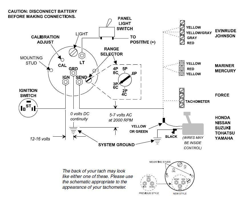 honda zoomer wiring diagram f150 2006 helice pour 50cv autolub yamaha - hors bord mécanique forum bateau