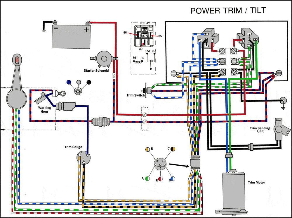 evinrude etec 115 wiring diagram types of sand dunes branchement trim honda 4 tps 40 cv - hors bord mécanique forum bateau
